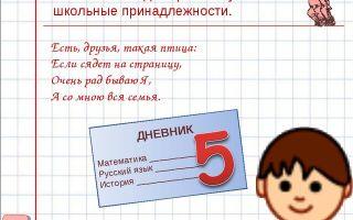 Загадки про человека с ответами для школьников 5 класса