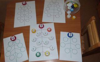 Дидактические игры для детей старшей – подготовительной группы детского сада