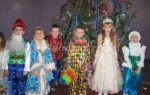 Сценарий новогоднего представления по сказкам для начальной школы