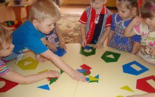 Конспект игрового занятия во второй группе раннего возраста на тему: лягушка