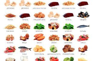 Где содержаться витамины группы в?
