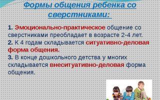 Ситуации по культуре поведение для детей подготовительной группы