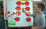 Занятие по математике в детском саду. подготовительная группа