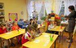 Тематическое занятие в детском саду. старшая группа
