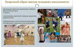 Игровая программа на тему «здоровый образ жизни» для младших школьников