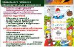Игра-соревнование для учащихся начальной школы «о правильном питании»