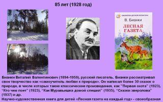 Виталий бианки «лесная газета»