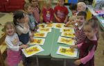 День искусства в детском саду в средней группе доу