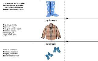 Загадки про одежду для детей 6-7 лет с ответами