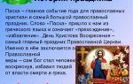 Праздник пасха. история и традиции для детей