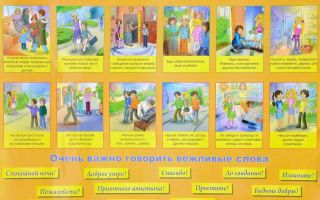 Беседа «правила поведения в общественных местах» для старших дошкольников