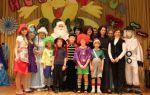 Театрализованное представление для детей начальных классов