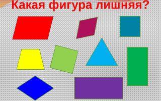 Конспект нод по математике в подготовительной группе. симметрия