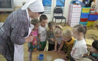Конспект занятия по познанию в старшей группе на тему «хлеб – всему голова»