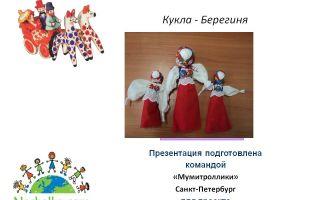 Конспект занятия кружка в начальной школе. кукла – берегиня