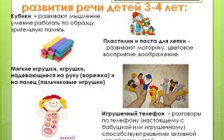 Развивающие игры для развития речи у детей 3-5 лет