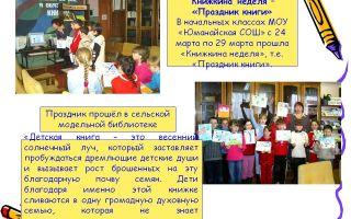 Книжкина неделя в начальной школе