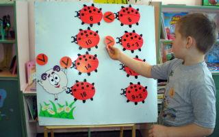 Занятие по математике в старшей группе детского сада