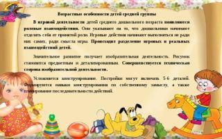 Консультация для родителей средней группы. возрастные особенности детей