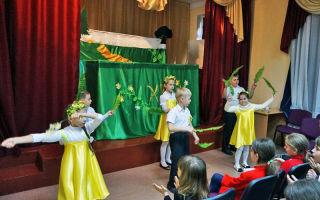 Сценарий театрализованного представления для начальных классов