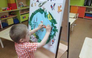 Конспекты занятий по экологии в подготовительной группе детского сада