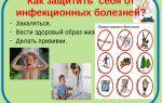 Классный час «как защитить себя от болезней», 3 класс