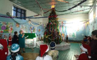 Новогодняя елка в начальной школе. сценарий