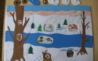 Тематическое занятие на тему: зима в детском саду. подготовительная группа