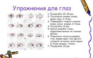 Упражнения для глаз для учащихся начальной школы
