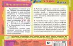 Урок литературного чтения в 4 классе по фгос. школа россии