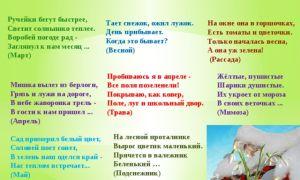 Загадки о весне для детей 6-7 лет с ответами